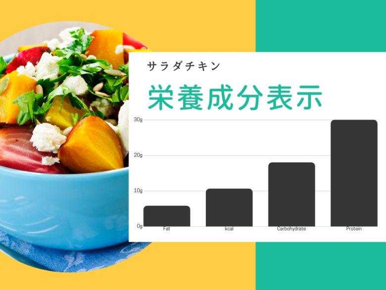 栄養成分表示がイメージできる分かりやすい画像
